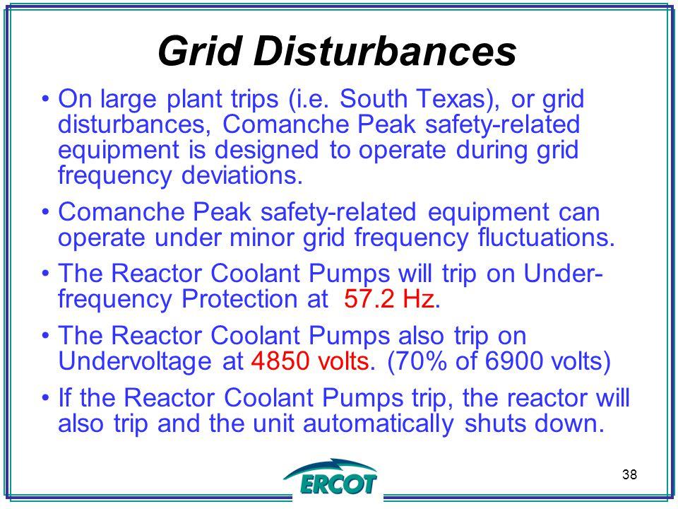 Grid Disturbances On large plant trips (i.e.