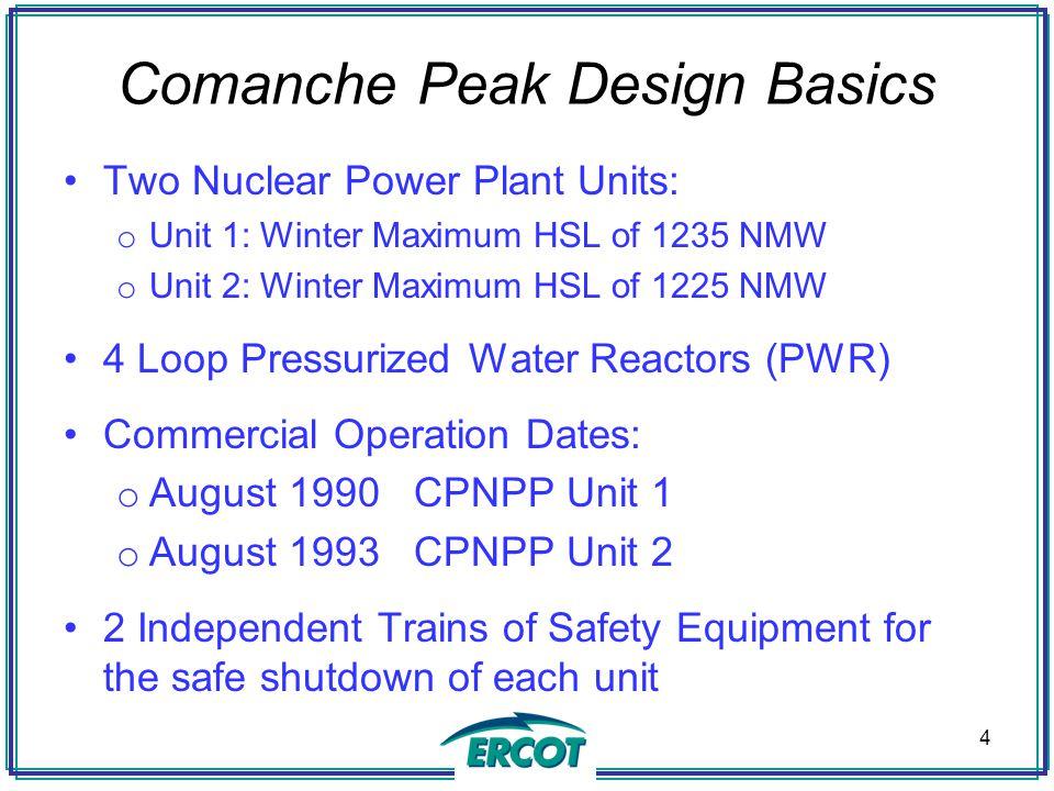 Comanche Peak Electrical Distribution System 25