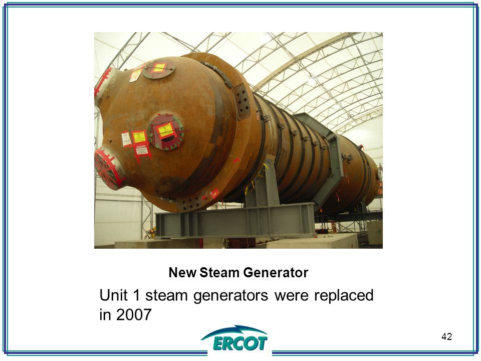 New Steam Generator Unit 1 steam generators were replaced in 2007 42