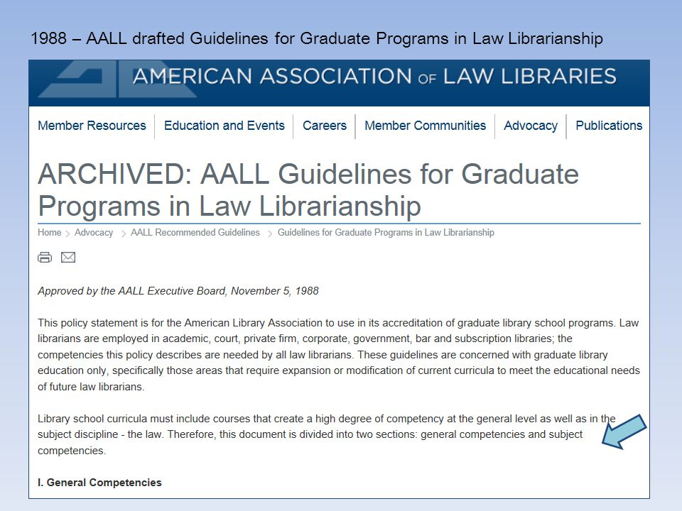16 1988 – AALL drafted Guidelines for Graduate Programs in Law Librarianship