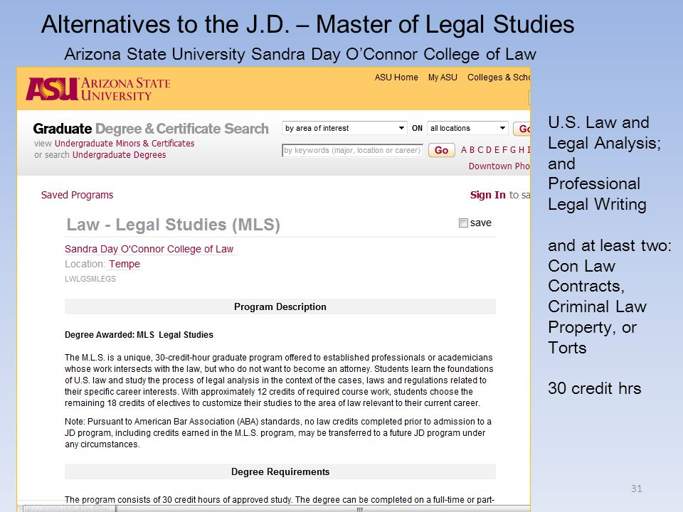 31 Alternatives to the J.D. – Master of Legal Studies U.S.