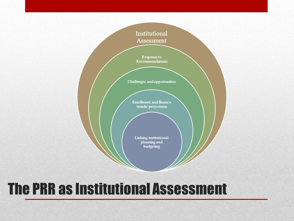 The PRR as Institutional Assessment Institutional Assessment Response to Recommendations Challenges and opportunities Enrollment and finance trends/ projections Linking institutional planning and budgeting