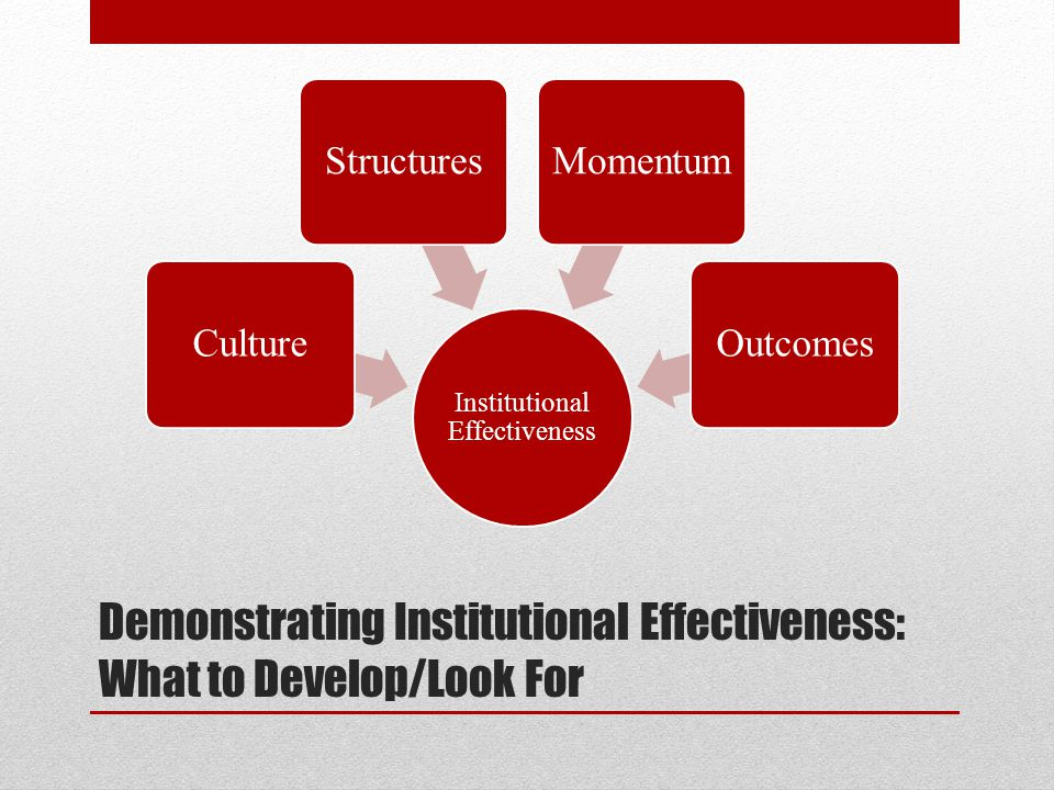Demonstrating Institutional Effectiveness: What to Develop/Look For Institutional Effectiveness CultureStructuresMomentumOutcomes