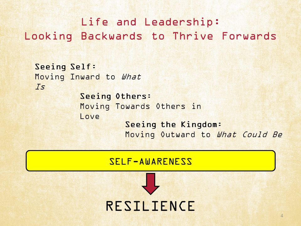 SELF-AWARENESS Life and Leadership: Looking Backwards to Thrive Forwards Seeing Others: Moving Towards Others in Love Seeing the Kingdom: Moving Outwa