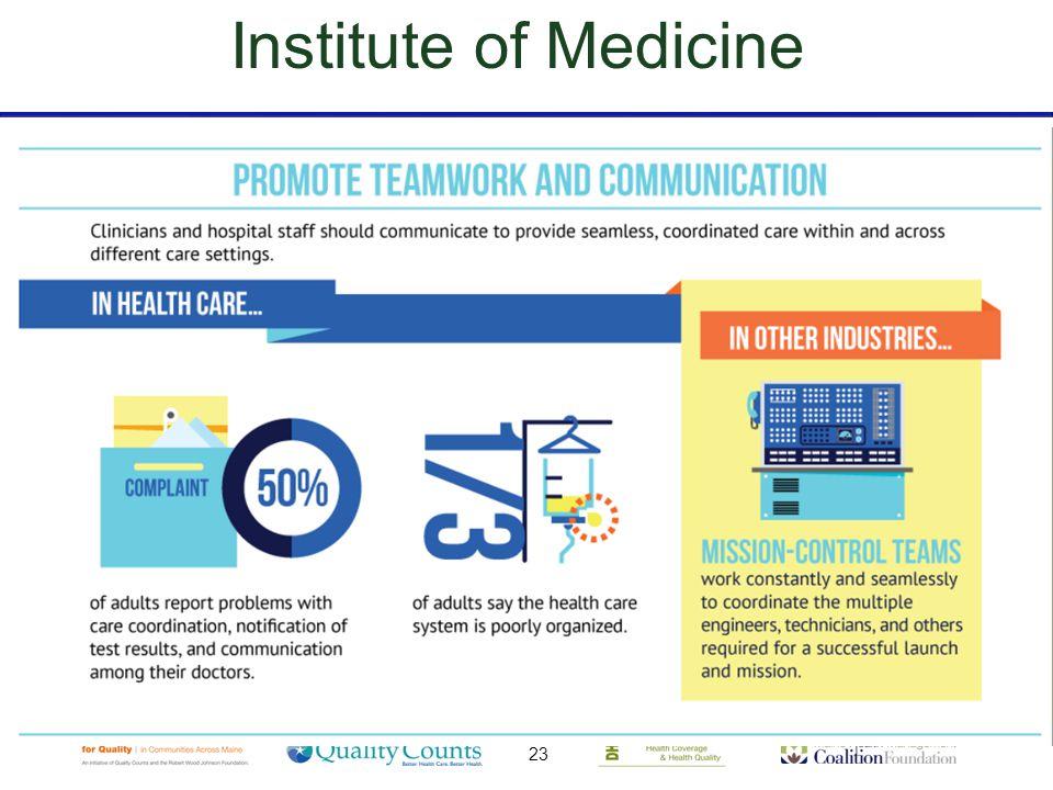 23 Institute of Medicine