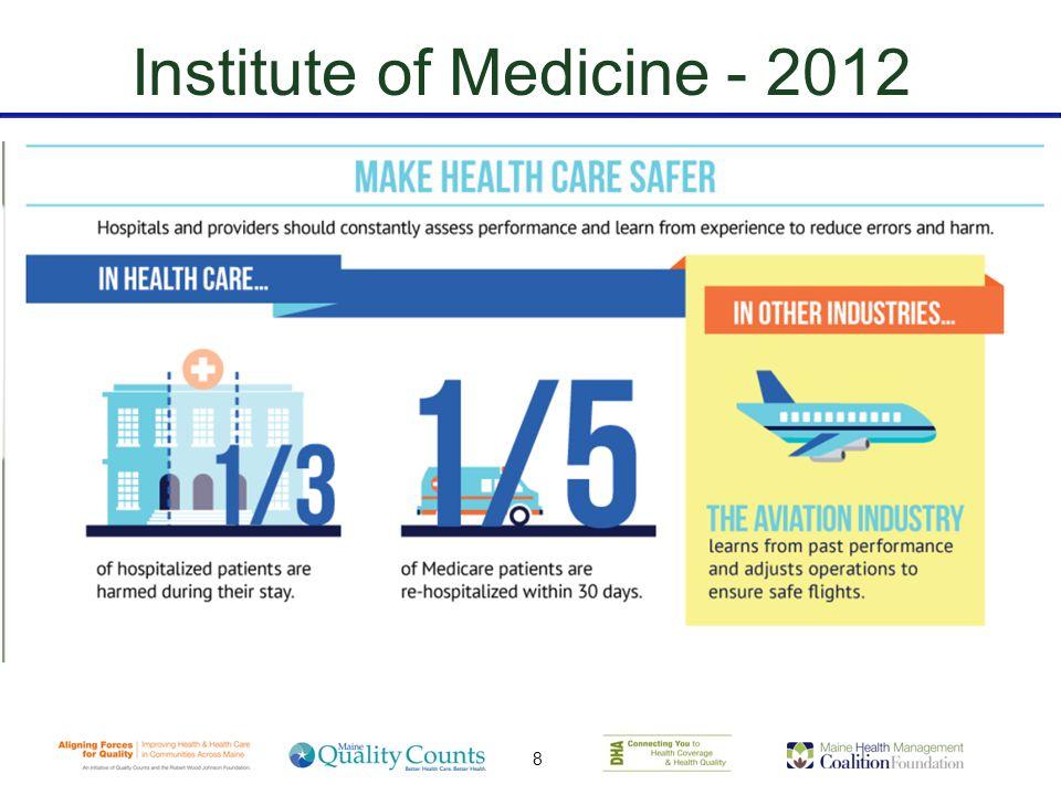 8 Institute of Medicine - 2012