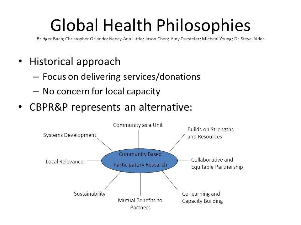 Global Health Philosophies Bridger Bach; Christopher Orlando; Nancy-Ann Little; Jason Chen; Amy Dursteler; Micheal Young; Dr. Steve Alder Historical a