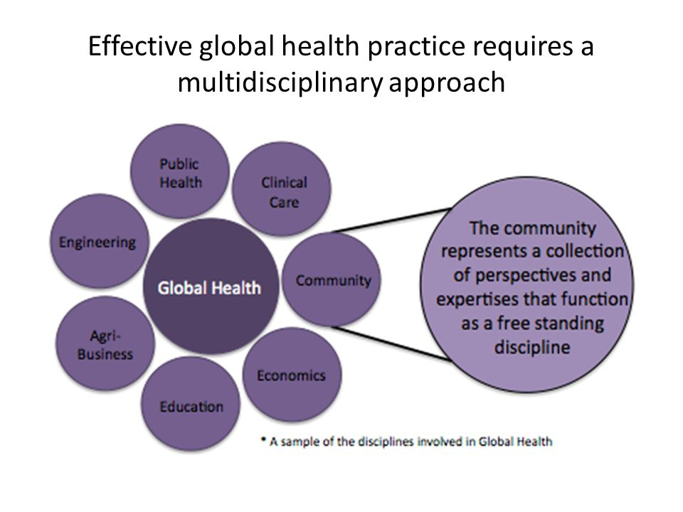 Effective global health practice requires a multidisciplinary approach