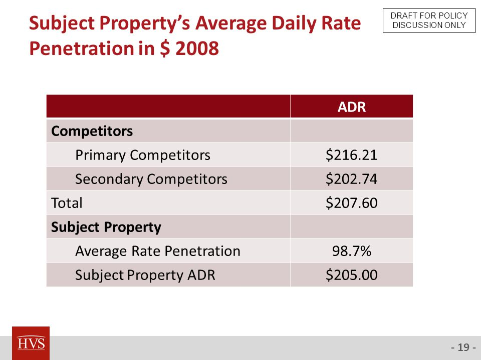 - 19 - Subject Property's Average Daily Rate Penetration in $ 2008 ADR Competitors Primary Competitors$216.21 Secondary Competitors$202.74 Total$207.60 Subject Property Average Rate Penetration98.7% Subject Property ADR$205.00 DRAFT FOR POLICY DISCUSSION ONLY