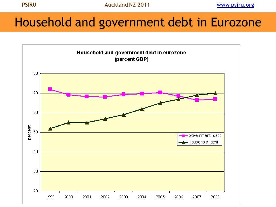 PSIRU Auckland NZ 2011 www.psiru.orgwww.psiru.org Household and government debt in Eurozone