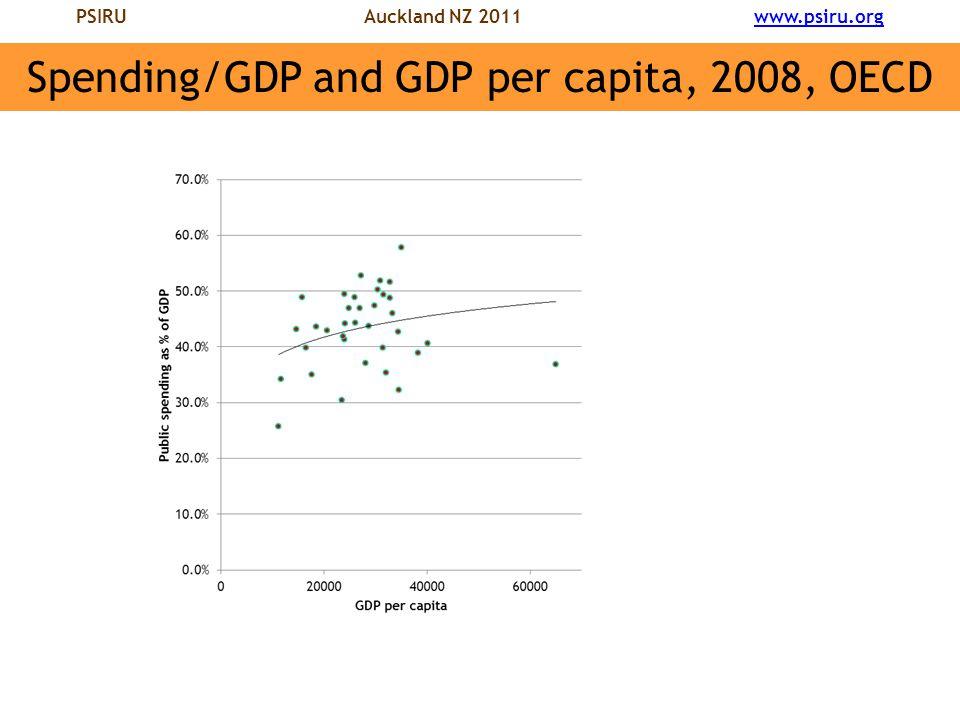 PSIRU Auckland NZ 2011 www.psiru.orgwww.psiru.org Spending/GDP and GDP per capita, 2008, OECD