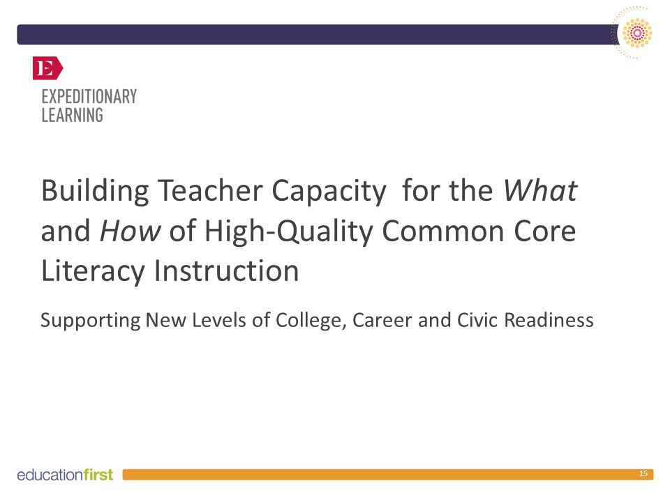 Building Teacher Capacity for the What and How of High-Quality Common Core Literacy Instruction Supporting New Levels of College, Career and Civic Readiness 15