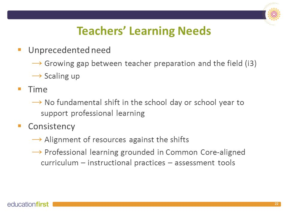 Teachers' Learning Needs  Unprecedented need → Growing gap between teacher preparation and the field (i3) → Scaling up  Time → No fundamental shift in the school day or school year to support professional learning  Consistency → Alignment of resources against the shifts → Professional learning grounded in Common Core-aligned curriculum – instructional practices – assessment tools 22
