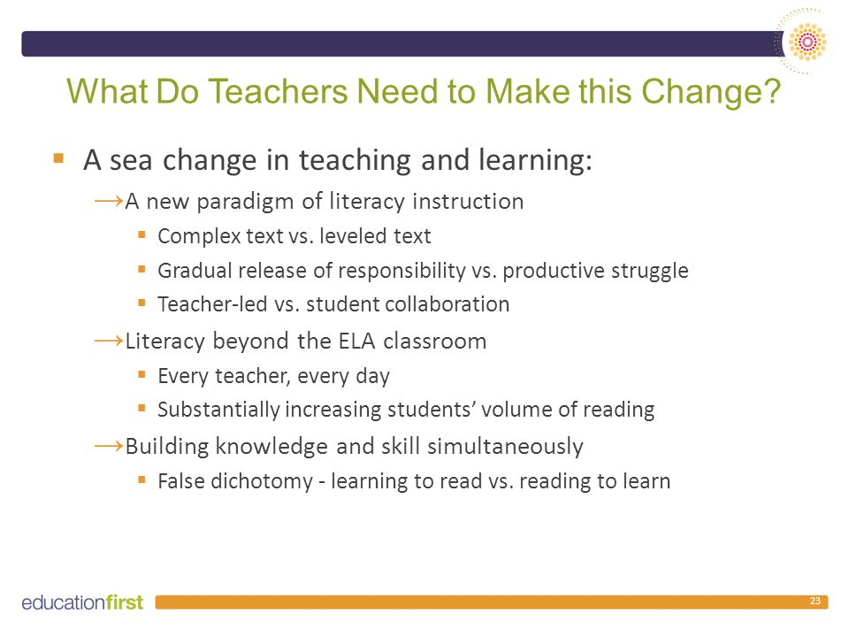 What Do Teachers Need to Make this Change.