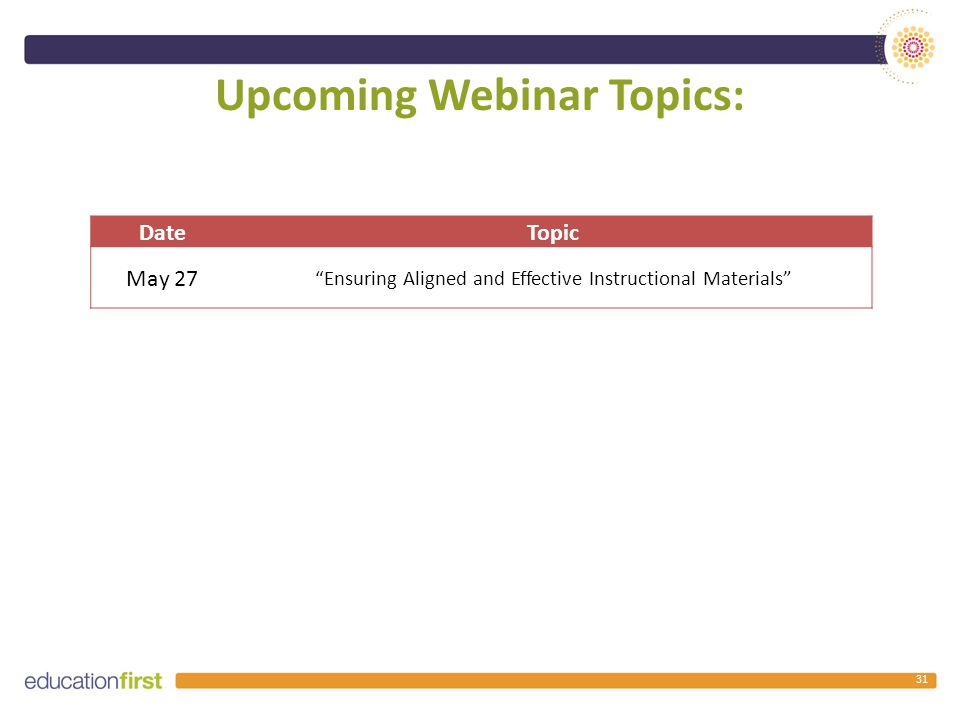 Upcoming Webinar Topics: 31 DateTopic May 27 Ensuring Aligned and Effective Instructional Materials