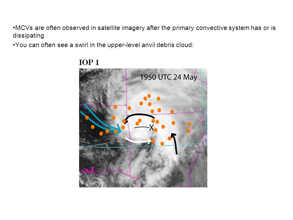 MCVs are often observed in satellite imagery after the primary convective system has or is dissipating You can often see a swirl in the upper-level an