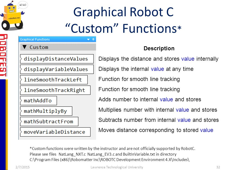 2/7/2015Lawrence Technological University32 Graphical Robot C Custom Functions * *Custom functions were written by the instructor and are not officially supported by RobotC.