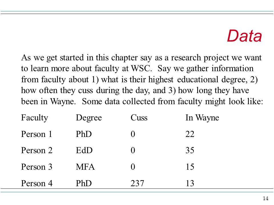 14 Data As we get started in this chapter say as a research project we want to learn more about faculty at WSC.