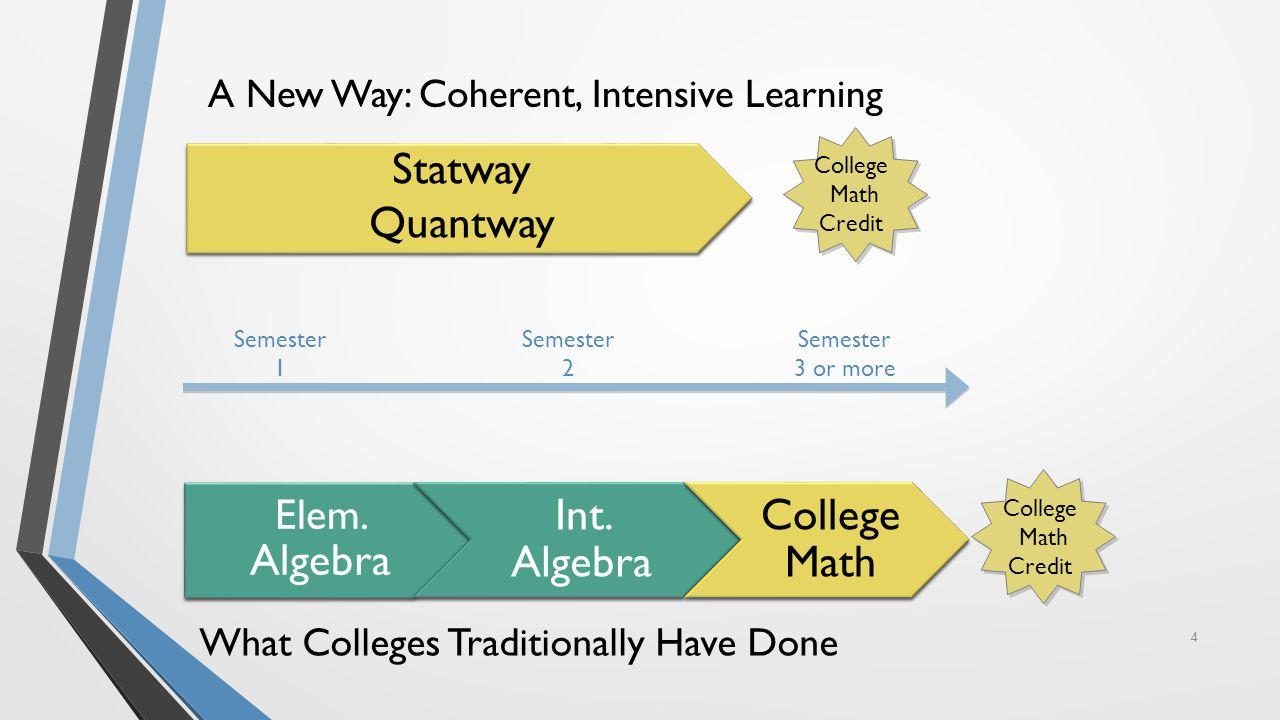 4 Elem. Algebra Int.