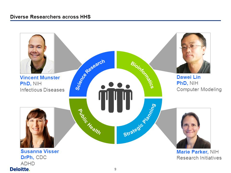 20 Horizontal Margin (9.13 ) Strapline Content Bottom Content w/out Strapline Bottom Horizontal Margin (9.13 ) Strapline Content Bottom Content w/out Strapline Bottom SEMOSS maximizes HHS Open Data ROI by leveraging the vast networks of public and private life science data to promote insight and discovery.