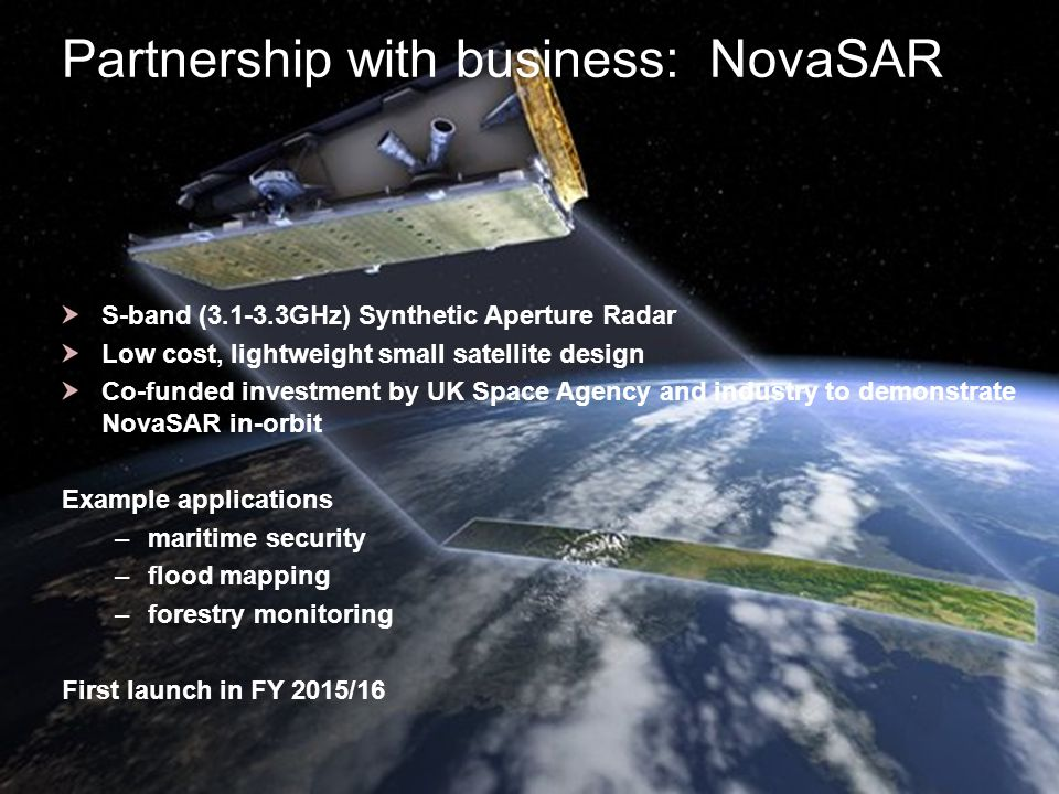 Partnership with business: NovaSAR S-band (3.1-3.3GHz) Synthetic Aperture Radar Low cost, lightweight small satellite design Co-funded investment by UK Space Agency and industry to demonstrate NovaSAR in-orbit Example applications –maritime security –flood mapping –forestry monitoring First launch in FY 2015/16