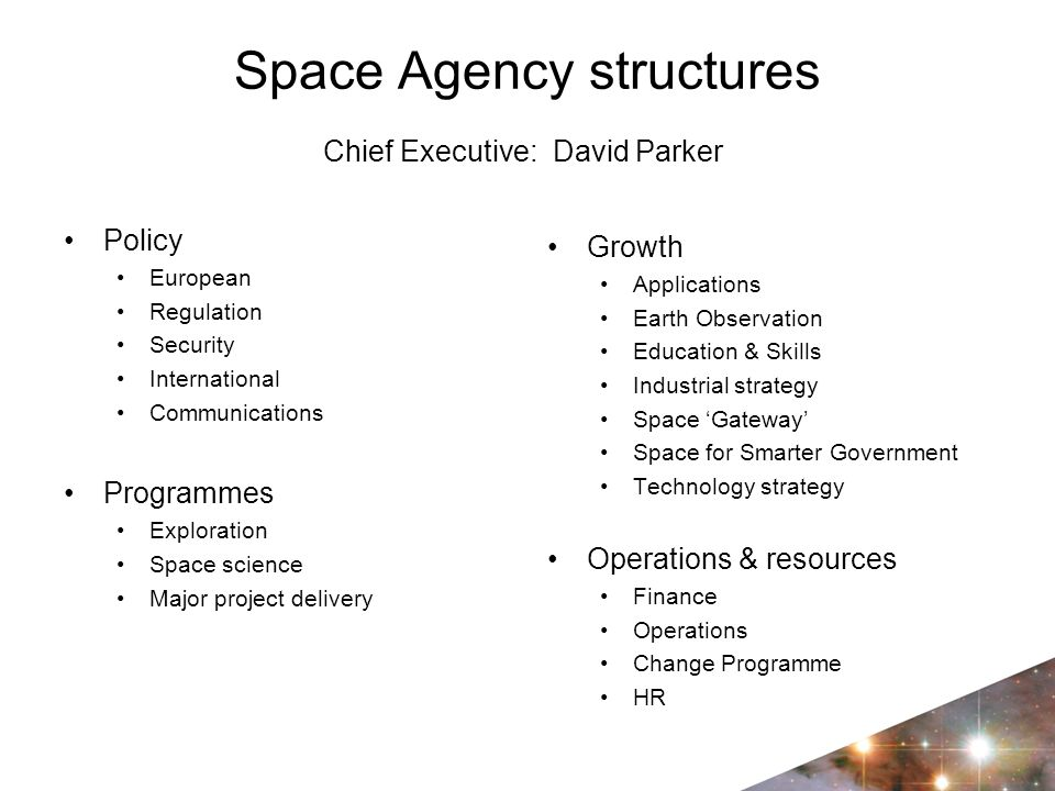Space Agency structures Policy European Regulation Security International Communications Programmes Exploration Space science Major project delivery Growth Applications Earth Observation Education & Skills Industrial strategy Space 'Gateway' Space for Smarter Government Technology strategy Operations & resources Finance Operations Change Programme HR Chief Executive: David Parker