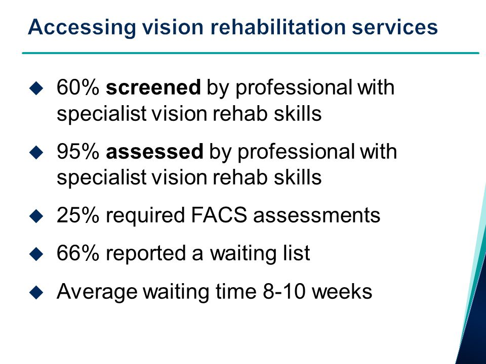  60% screened by professional with specialist vision rehab skills  95% assessed by professional with specialist vision rehab skills  25% required FACS assessments  66% reported a waiting list  Average waiting time 8-10 weeks