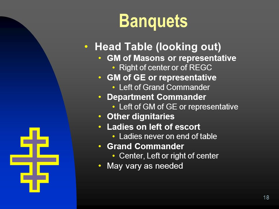 18 Banquets Head Table (looking out) GM of Masons or representative Right of center or of REGC GM of GE or representative Left of Grand Commander Depa