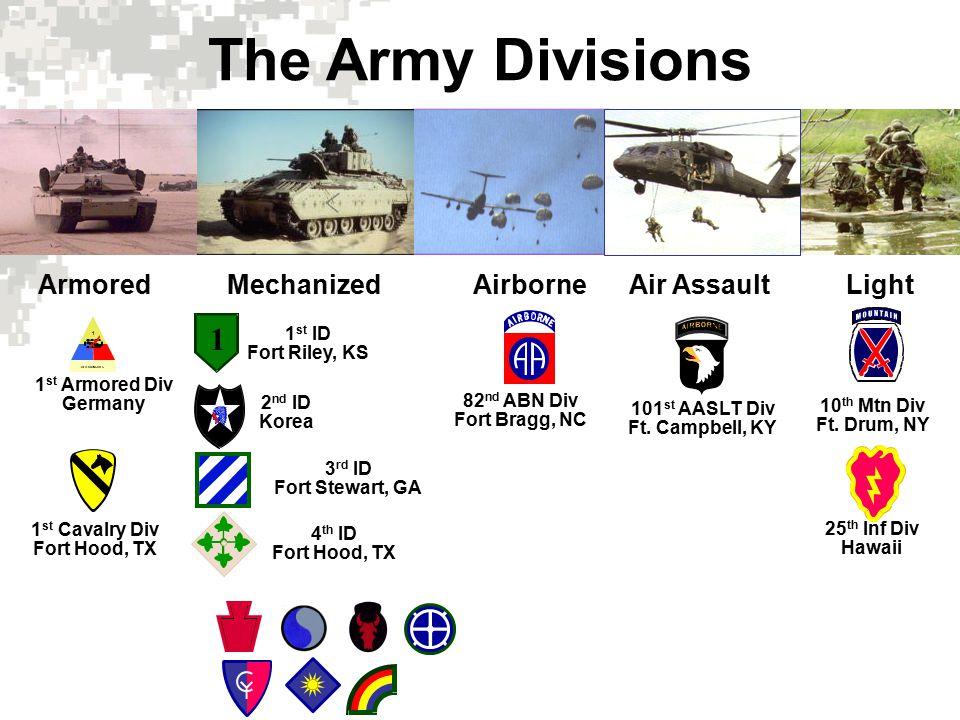 Army CONUS Stations