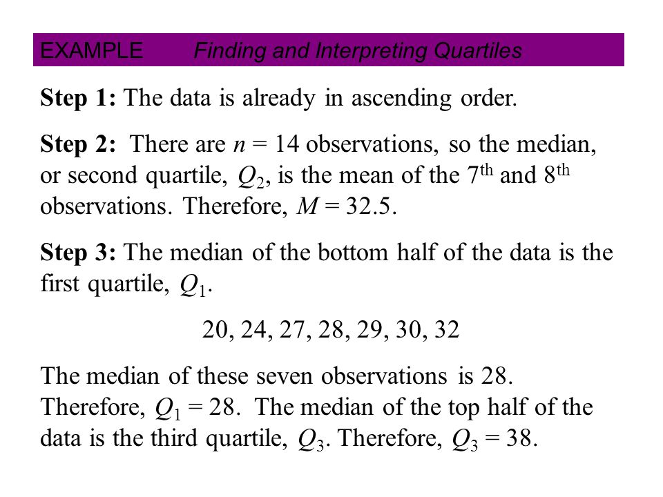 EXAMPLE Finding and Interpreting Quartiles Step 1: The data is already in ascending order.
