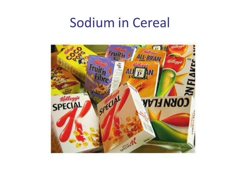 Sodium in Cereal