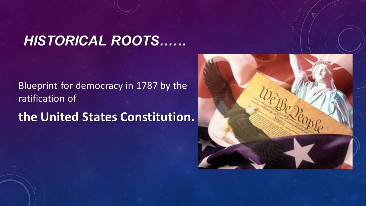 HISTORICAL ROOTS…… Blueprint for democracy in 1787 by the ratification of the United States Constitution.