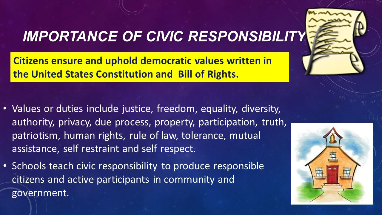 IMPORTANCE OF CIVIC RESPONSIBILITY…..