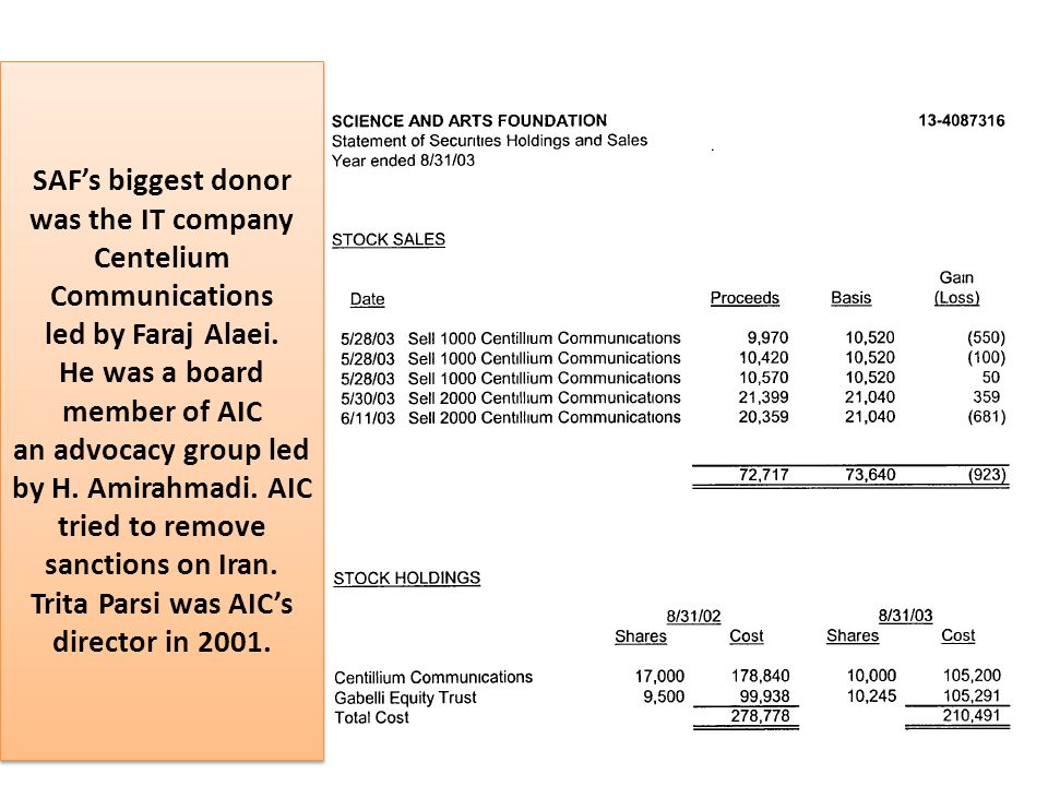 SAF's biggest donor was the IT company Centelium Communications led by Faraj Alaei.