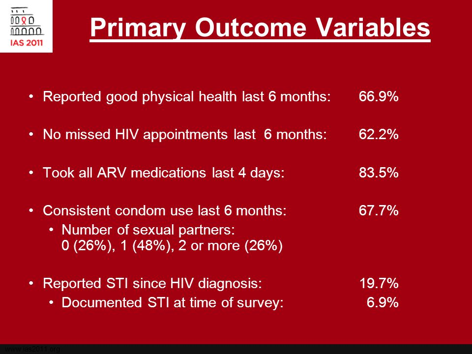 www.ias2011.org Primary Outcome Variables Reported good physical health last 6 months: 66.9% No missed HIV appointments last 6 months: 62.2% Took all