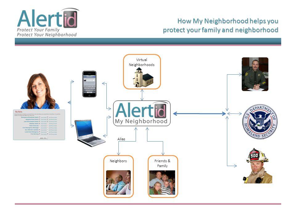 Alias Friends & Family Neighbors How My Neighborhood helps you protect your family and neighborhood Virtual Neighborhoods