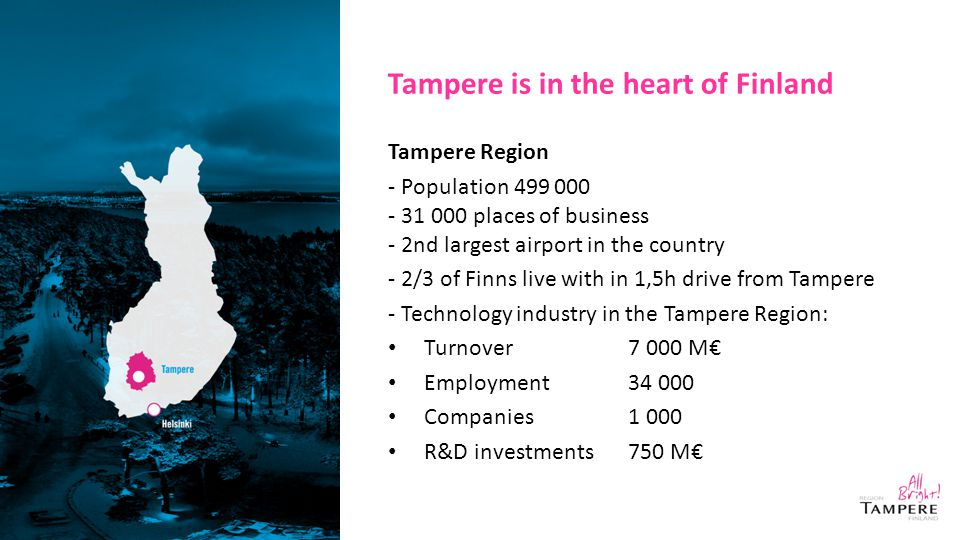 Tampere is in the heart of Finland Tampere Region - Population 499 000 - 31 000 places of business - 2nd largest airport in the country - 2/3 of Finns live with in 1,5h drive from Tampere - Technology industry in the Tampere Region: Turnover 7 000 M€ Employment 34 000 Companies1 000 R&D investments 750 M€