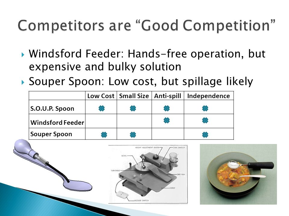  Windsford Feeder: Hands-free operation, but expensive and bulky solution  Souper Spoon: Low cost, but spillage likely Low CostSmall SizeAnti-spillIndependence S.O.U.P.