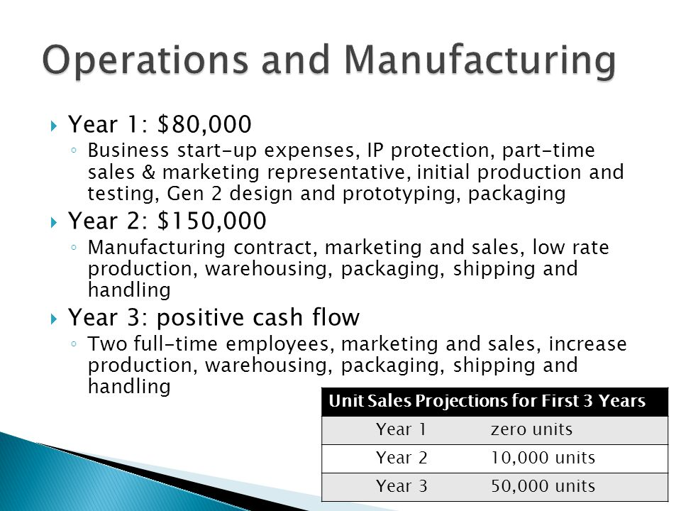  Year 1: $80,000 ◦ Business start-up expenses, IP protection, part-time sales & marketing representative, initial production and testing, Gen 2 design and prototyping, packaging  Year 2: $150,000 ◦ Manufacturing contract, marketing and sales, low rate production, warehousing, packaging, shipping and handling  Year 3: positive cash flow ◦ Two full-time employees, marketing and sales, increase production, warehousing, packaging, shipping and handling Unit Sales Projections for First 3 Years Year 1zero units Year 210,000 units Year 350,000 units