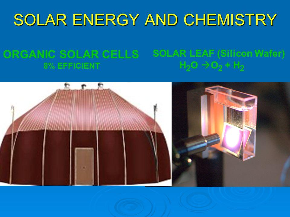 SOLAR ENERGY AND CHEMISTRY SOLAR LEAF (Silicon Wafer) H 2 O  O 2 + H 2 ORGANIC SOLAR CELLS 8% EFFICIENT