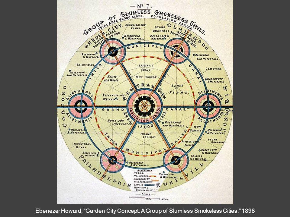 Ebenezer Howard, Garden City Concept: A Group of Slumless Smokeless Cities, 1898