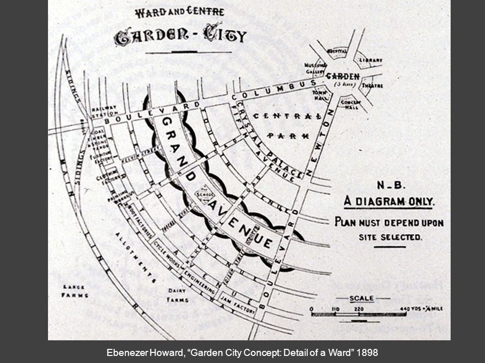 "Ebenezer Howard, ""Garden City Concept: Detail of a Ward"" 1898"