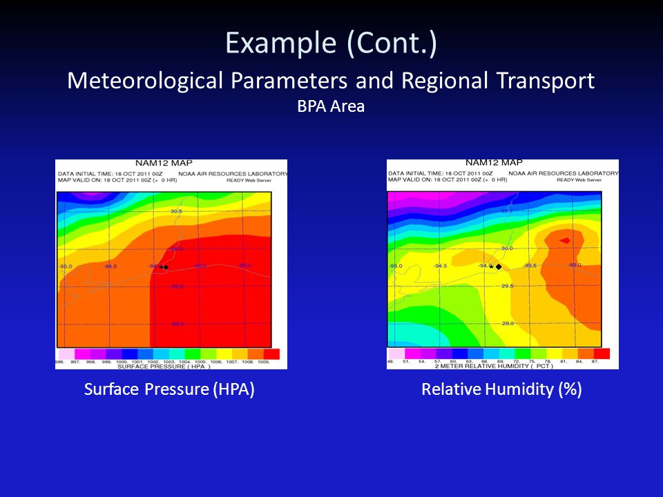Example (Cont.) Meteorological Parameters and Regional Transport BPA Area Surface Pressure (HPA)Relative Humidity (%)