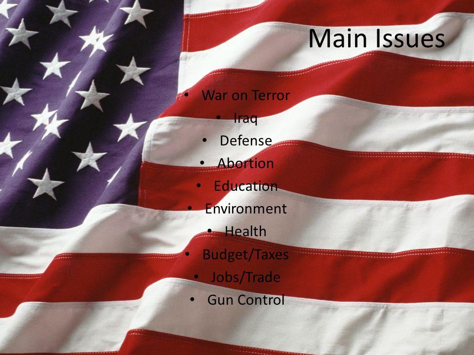 Main Issues War on Terror Iraq Defense Abortion Education Environment Health Budget/Taxes Jobs/Trade Gun Control