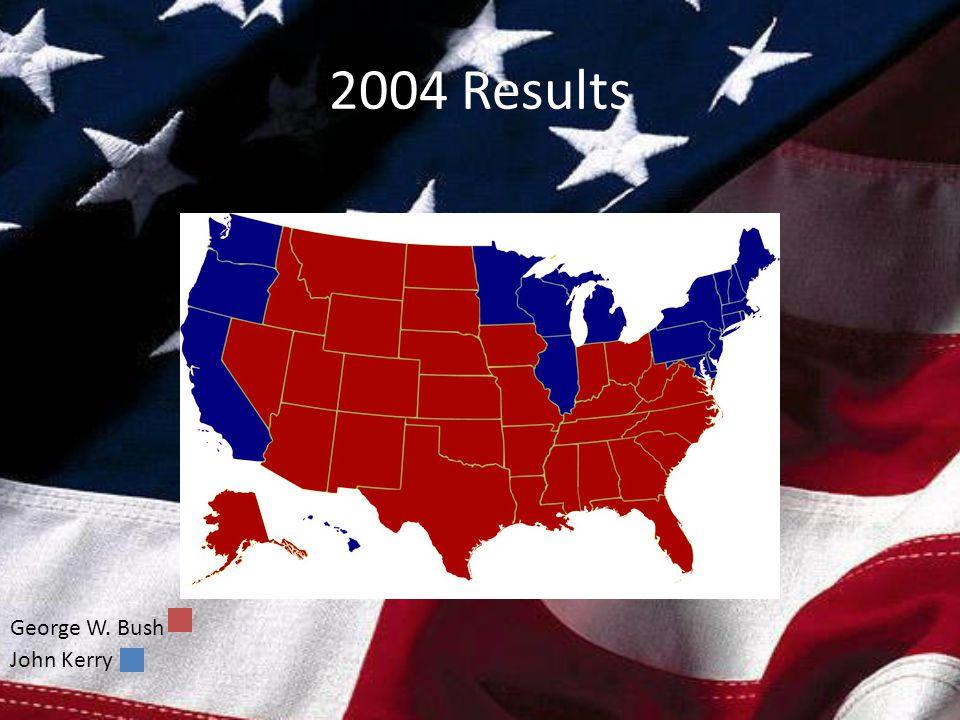 2004 Results George W. Bush John Kerry