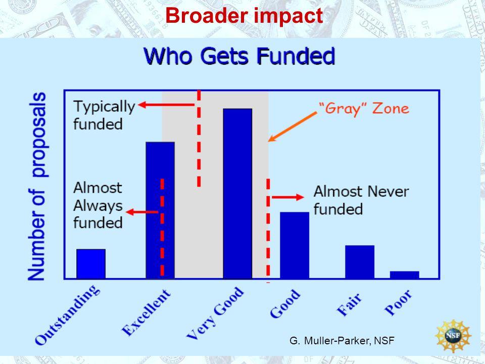 Broader impact G. Muller-Parker, NSF