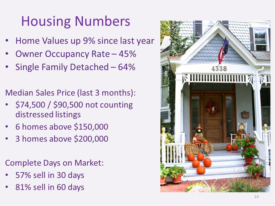 Housing Numbers Home Values up 9% since last year Owner Occupancy Rate – 45% Single Family Detached – 64% Median Sales Price (last 3 months): $74,500 / $90,500 not counting distressed listings 6 homes above $150,000 3 homes above $200,000 Complete Days on Market: 57% sell in 30 days 81% sell in 60 days 14