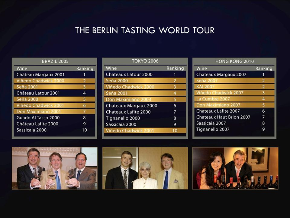 THE BERLIN TASTING WORLD TOUR