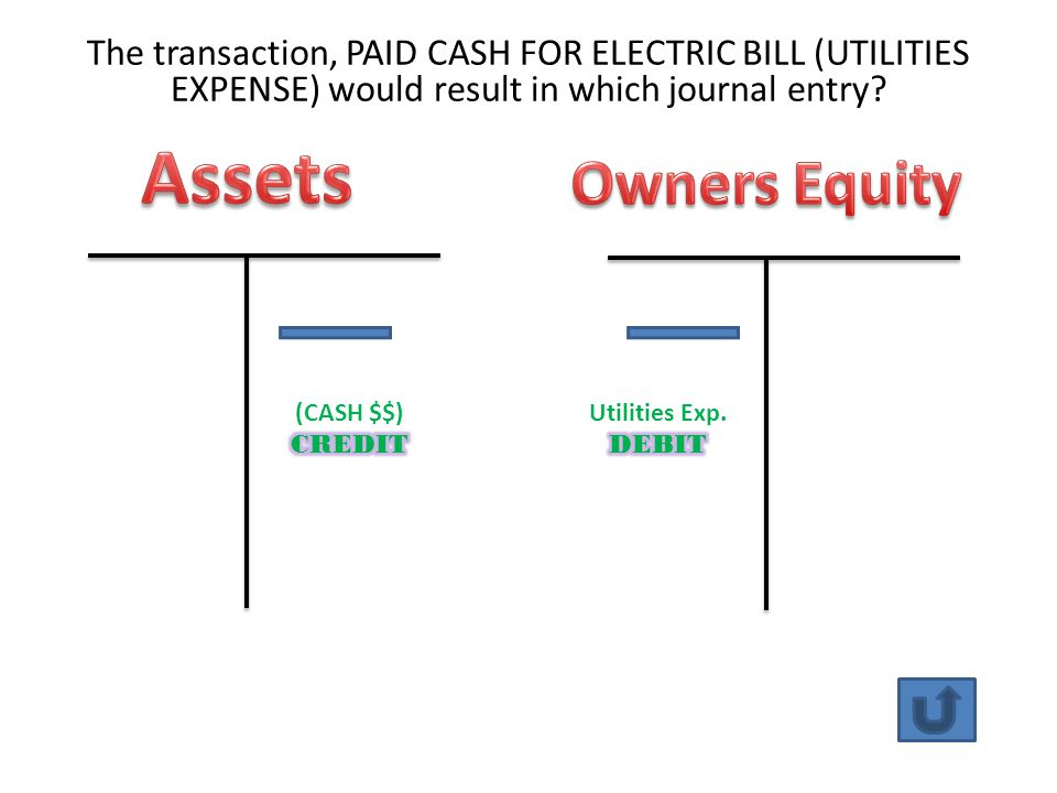 The transaction, PAID CASH FOR ELECTRIC BILL (UTILITIES EXPENSE) would result in which journal entry?