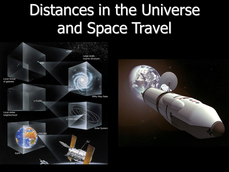 The time required for travel to other planets in the solar system and to other stars is determined by the distances to those destinations and the velocities of our spacecraft.